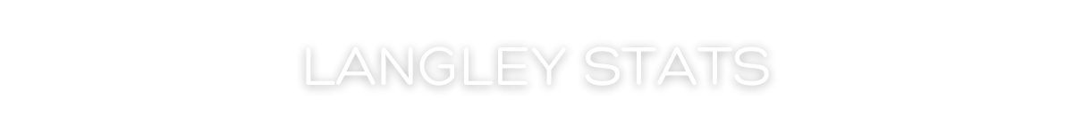 Langley Stats